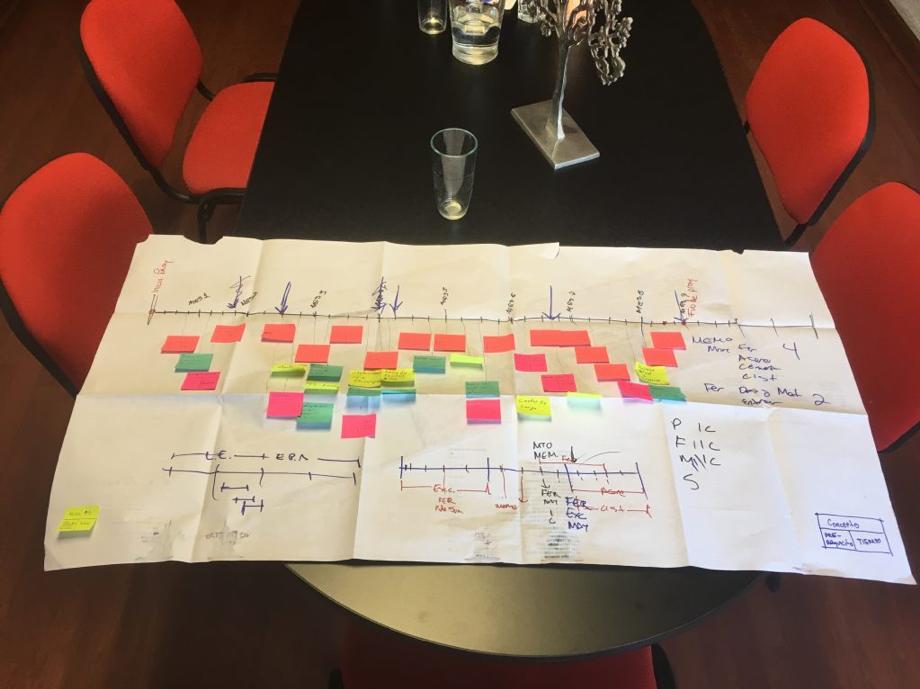 Calendario de Last planner system