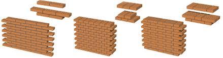 Muros de mampostería clasificación según su acomodo